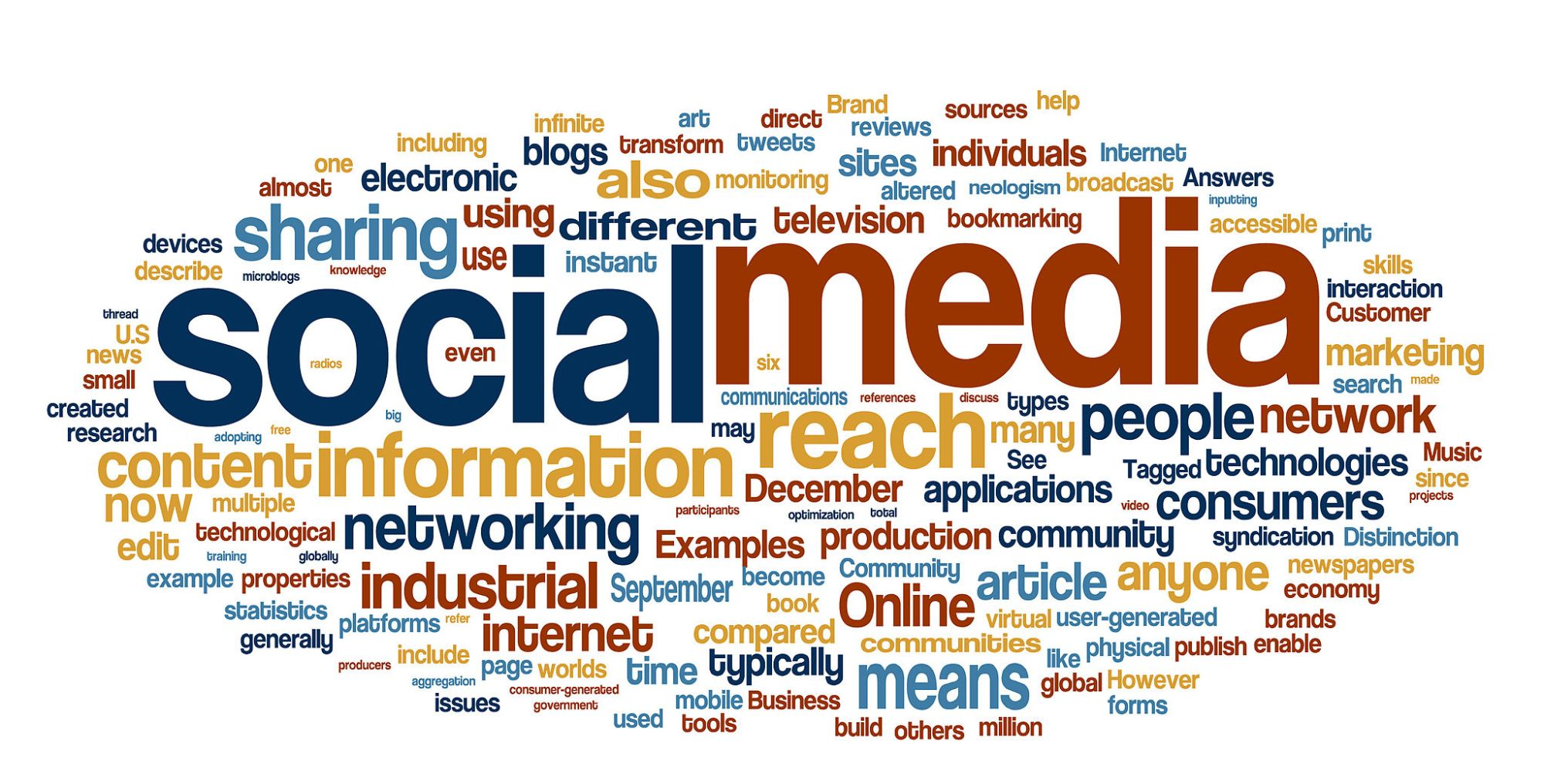Wordle made up of social media vocabulary
